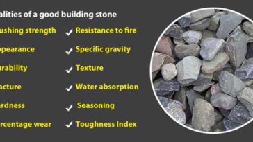 The Characteristics of Good Building Stones