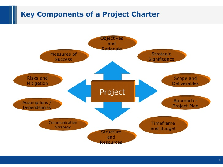 project management reflection Project services pty ltd knowledge management reflections lynda bourne ba hons, pmp, cmacs, director of training doctor of project management knowledge management reflective learning.