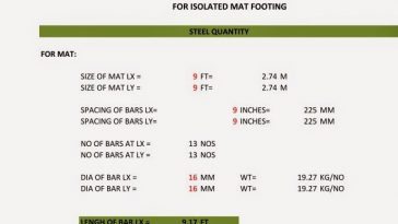 STEEL-QUANTITY-FOR-MAT-FOOTING-EXCEL-SHEET-2
