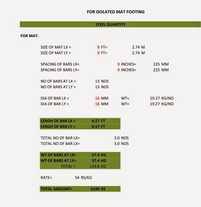 STEEL QUANTITY FOR MAT FOOTING EXCEL SHEET 2