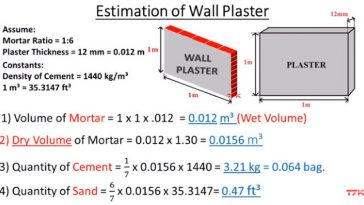 How to calculate cement sand quantity for plastering